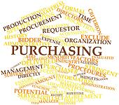 Word cloud for Purchasing