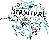 Word cloud for Structure