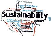 Word cloud for Sustainability