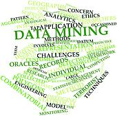 Word cloud for Data mining