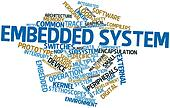 Word cloud for Embedded system