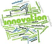 Word cloud for Innovation