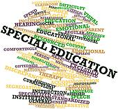 Word cloud for Special education