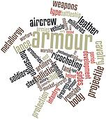 Word cloud for Armour
