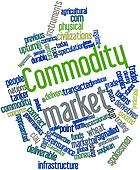 Word cloud for Commodity market