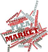 Word cloud for Flea market