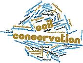 Word cloud for Soil conservation
