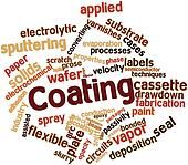 Word cloud for Coating