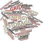 Word cloud for Grid energy storage