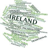 Word cloud for Ireland