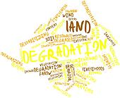 Word cloud for Land degradation