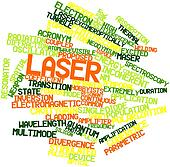 Word cloud for Laser
