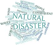 Word cloud for Natural disaster