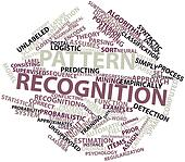Word cloud for Pattern recognition
