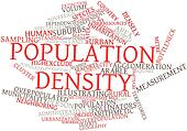 Word cloud for Population density