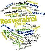 Word cloud for Resveratrol