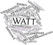 Word cloud for Watt