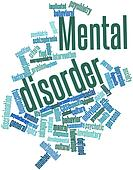 Word cloud for Mental disorder