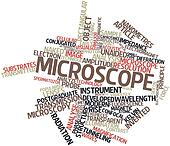 Word cloud for Microscope