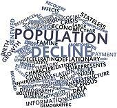 Word cloud for Population decline