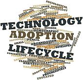 Word cloud for Technology adoption lifecycle