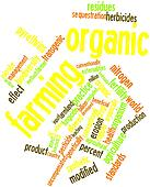 Word cloud for Organic farming