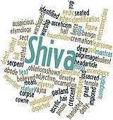 Word cloud for Shiva