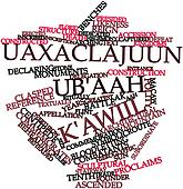 Word cloud for Uaxaclajuun Ub'aah K'awiil