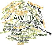 Word cloud for Awilix