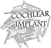 Word cloud for Cochlear implant