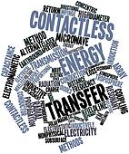 Word cloud for Contactless energy transfer