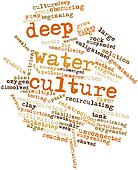 Word cloud for Deep water culture