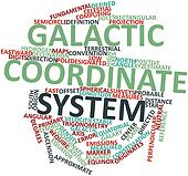 Word cloud for Galactic coordinate system
