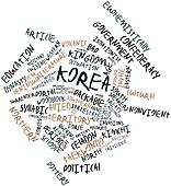 Word cloud for Korea