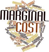 Word cloud for Marginal cost