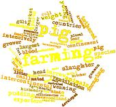 Word cloud for Pig farming