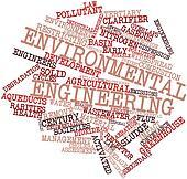 Word cloud for Environmental engineering