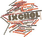 Word cloud for Ixchel