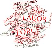 Word cloud for Labor force
