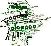Word cloud for Maya social classes