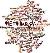 Word cloud for Metallurgy