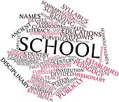 Word cloud for School