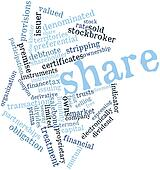 Word cloud for Share