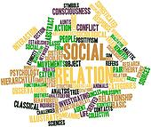 Word cloud for Social relation