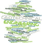 Word cloud for Geotechnical engineering