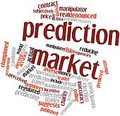 Word cloud for Prediction market