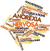 Word cloud for Anorexia nervosa