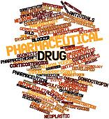 Word cloud for Pharmaceutical drug