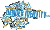 Word cloud for Gender identity