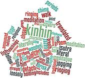 Word cloud for Kinhin